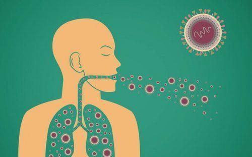 Sau khi điều trị lao phổi, người bệnh có thể mắc COPD